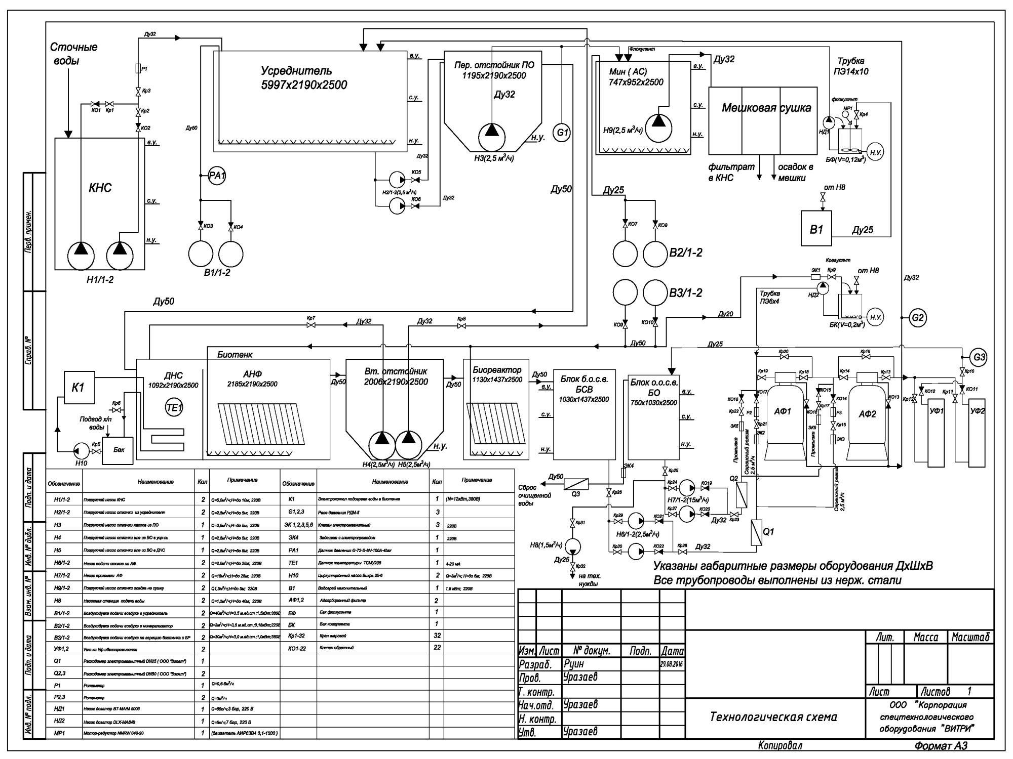 Модуль 55 м3/сут